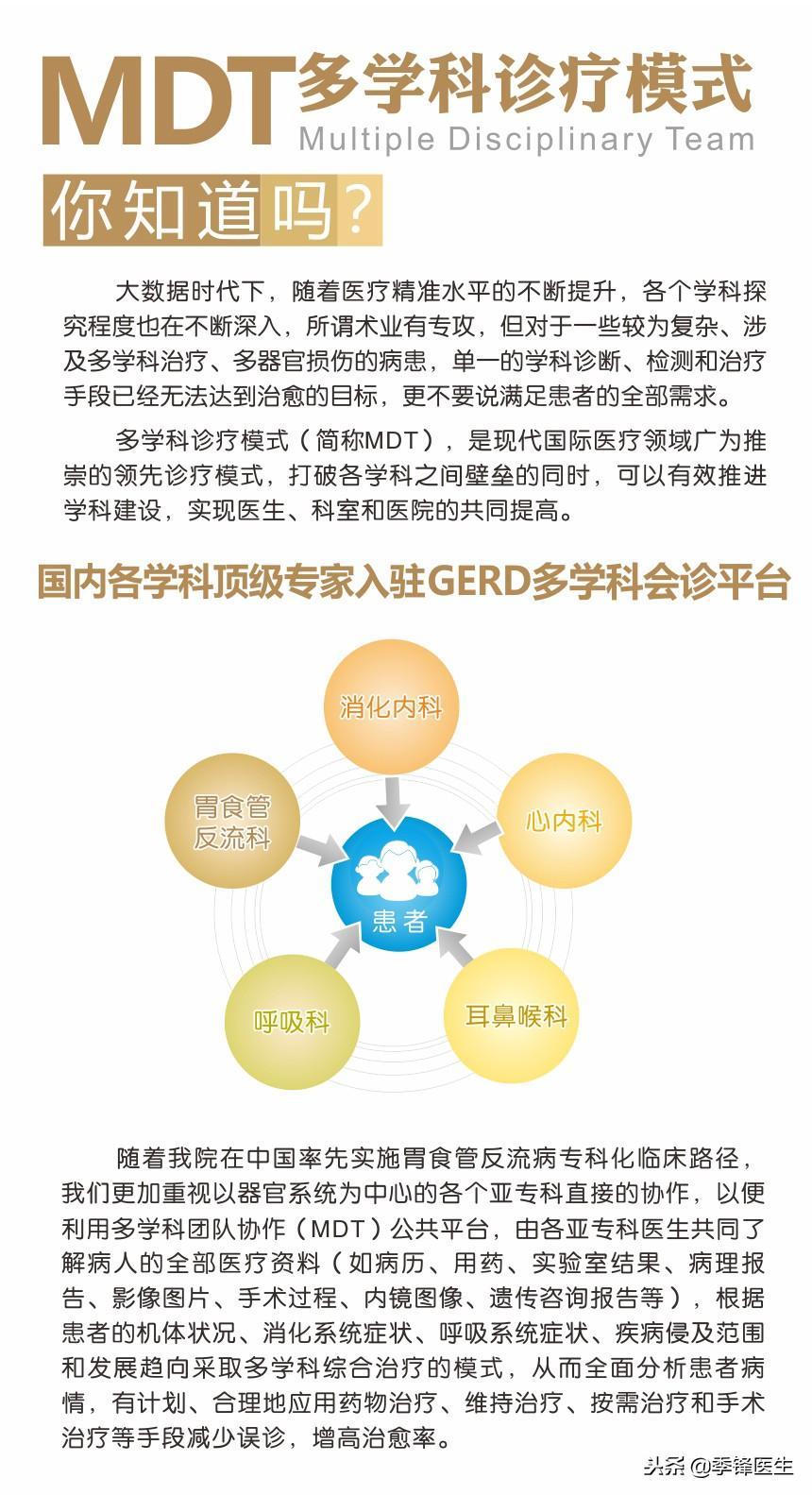 预告!  国内胃食管反流病多学科会诊平台 - 第1张  | 网络大咖