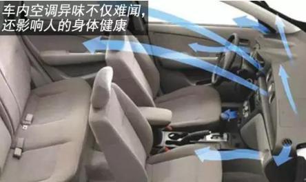 汽车空调 如何清洗