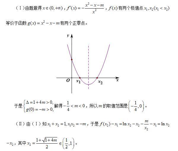 函数极值论文