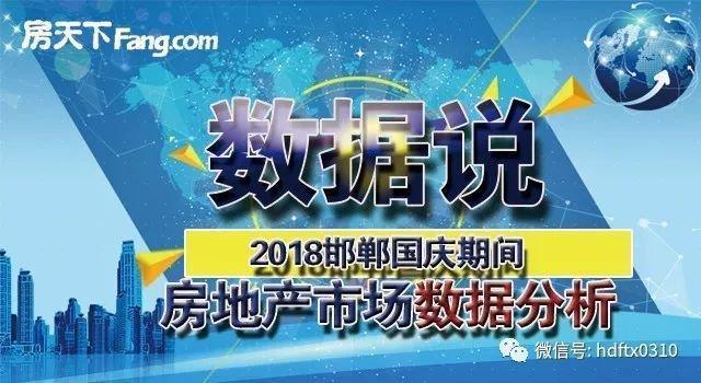 邯郸北湖在售楼盘2017