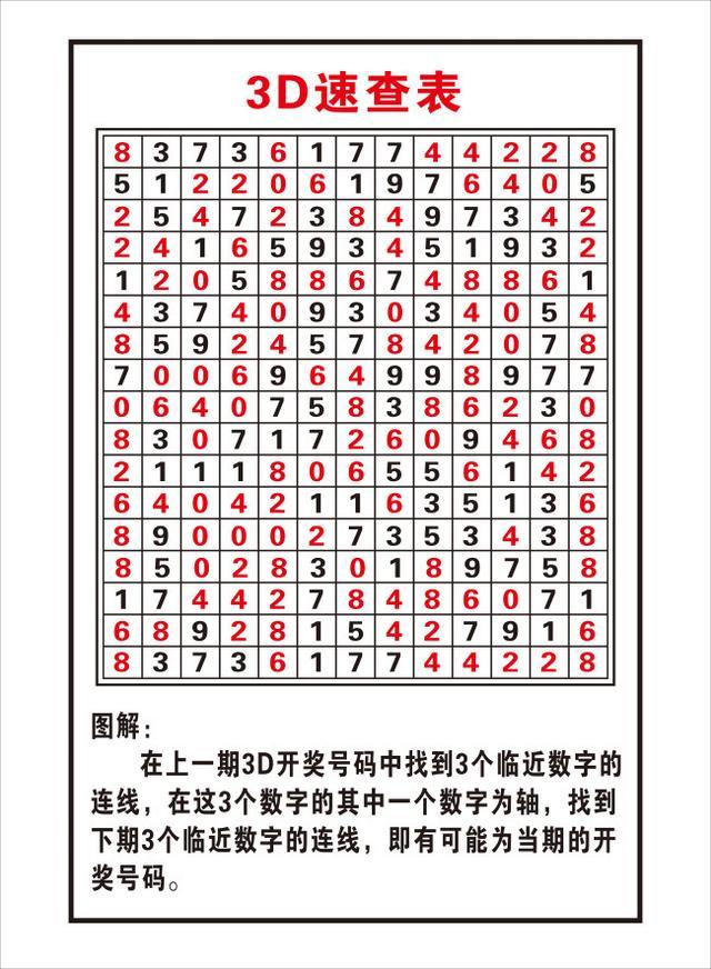 快乐分分彩开奖历史