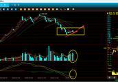 泉宏财富:市场平稳运行 投资者可继续低吸