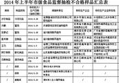淄博食品抽检共19批次不合格 淄博饭店上黑榜