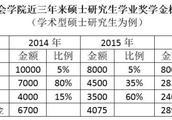 上海大学研究生质疑奖学金连年下降,校方:拨款外无能力补贴