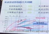 5年前一款反隐身雷达就捕捉到F-22,并绘制出飞行航迹