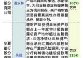 银监会出狠招一天发25项处罚函 华夏银行等3家多处违规被重罚