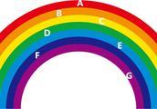 一张彩虹图,你选什么颜色,测测你会在多少岁遇到财运