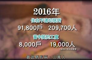 18年香港的记录片!住在月租4700元100尺工厦的阿叔:我这有电梯