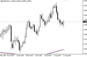 易信金融:CPI梦魇再现 美元指数跌回93下方