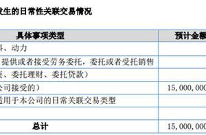 宏中药业2017年营收558万元 业绩亏损1251万元