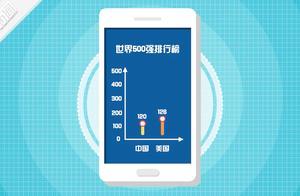 苹果最赚钱 中国120家上榜 动画揭《财富》世界500强还有这些玄机