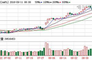 隔夜外盘:欧美股市涨跌互现 油价涨逾2%金价收复1200美元关口