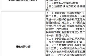 信贷资金被挪用  中国银行天津四宗违法遭罚没180万