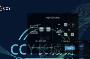 新加坡一休资本联合CCY基金打造CCY CHAIN震撼来袭