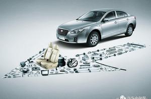 融资租赁给中国汽车金融市场带来了什么?