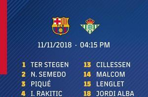 巴萨公布联赛大名单:库蒂尼奥缺阵,梅西回归