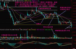 """中国股市真正厉害的人,从巨亏到巨赚,只因反复操作""""价压转价托大胆买,价托转价压赶紧卖""""交易铁则"""