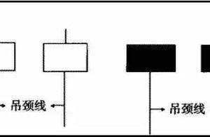 """中国股市带血的经验教训:若不想继续亏损,坚决做到""""五不碰"""",一碰就剁手,值得深刻反思!"""