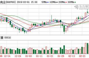 祥龙电业盘中最高6.98元,股价创近一年新高