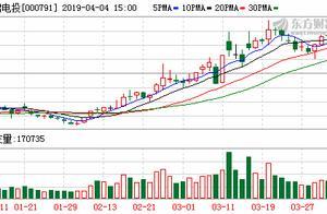甘肃电投盘中最高6.98元,股价创近一年新高