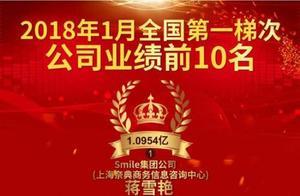 明星张庭、林瑞阳夫妇旗下微商计划于今年底在台IPO