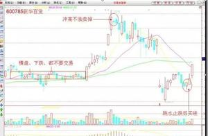 """中国股市真正厉害的人,从亏损到盈利,始终坚持""""不冲高不卖,不跳水不买,横盘不交易""""15字买卖铁则"""