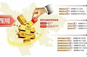 2019中外知名企业四川行,项目签约总额4599.47亿元 民间资本最热 电子信息项目最多