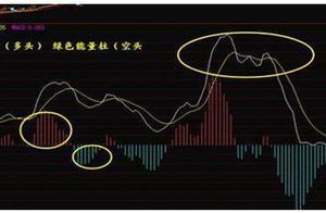 """在中国炒股真正赚到钱的一种人:""""换手率+MACD""""是沪深两市唯一获利的黄金指标组合,精准无误"""