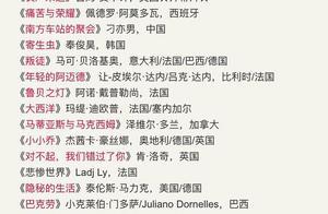 """定了!胡歌主演新片入围戛纳影展主竞赛单元,""""梅长苏""""能不能拿到一个国际大奖?"""