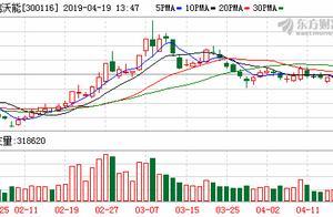 龙虎榜解读(04-22):坚瑞沃能涨停,实力资金出货