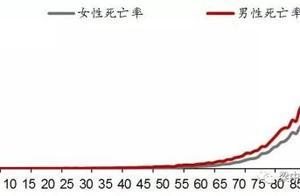 婴儿潮没了 光棍潮来袭:未来30年中国人口的五大趋势