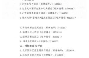 """8家被""""摘星""""5家需整改 浙江三家酒店上黑榜"""