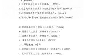 杭州两家有名气的五星级酒店上了黑榜!被要求限期整改12个月