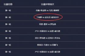 丁俊晖2019斯诺克世锦赛最新比赛消息 丁俊晖赛程安排时间表