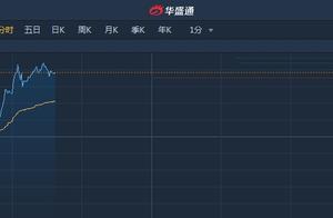 港股异动︱美银美林指二季度美国业务将复苏 万洲国际(00288)升逾4%再创新高