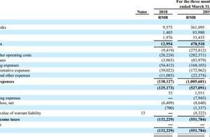 成立一年半亏损22亿 瑞幸咖啡要赴美上市!直播平台斗鱼同往