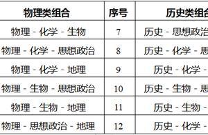 """重磅!江苏新高考方案出炉!科目设置""""3+1+2"""", 总分750分,2021年正式实施"""