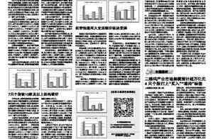 """二维码产业市场规模预计超万亿元4只个股打上""""买入""""""""增持""""标签"""