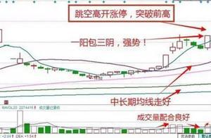 """中国最赚钱的人教你1招""""1根大阳线+4根小阴线""""从此涨停板,天天抓,涨不完!"""