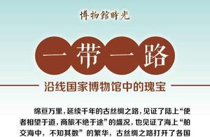"""博物馆时光丨""""一带一路""""沿线国家博物馆中的瑰宝之""""陆上丝绸之路""""篇"""