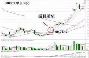 踏空股民的福音:20年上海牛散教你如何追漲不被套,20年來從未被套!每年賺1億!