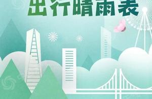 #气象与生活#五一热门旅游城市晴雨表出炉