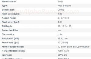 3600万像素支持8K?索尼A7S3参数谍报