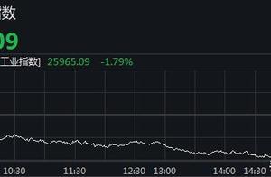 美股全线受挫 道指跌逾470点,纳指跌近2%