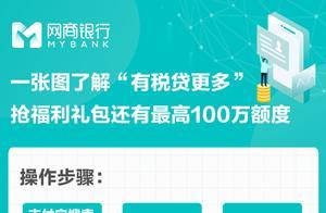 支付宝的银行为小微企业提额100亿元!让生意不再愁钱了!