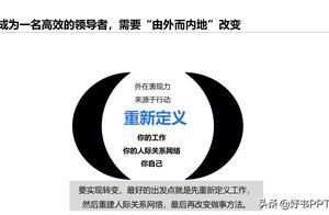 樊登读书会力荐卓越领导者的《能力陷阱》,4大解决步骤+30个技巧