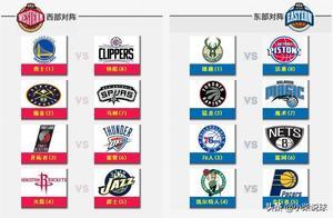 NBA季后赛对阵图,你猜对了吗