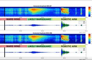 NASA检测到火星地震?火星为什么会发生地震?火星地震marsquake的强度是多少?火星地震和地球地震有什么区别?