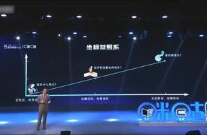 张召忠:我说个预测,30年后大家看准不准!