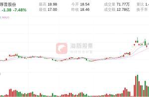【龙虎榜】中天深圳民田路2028万卖出厚普股份